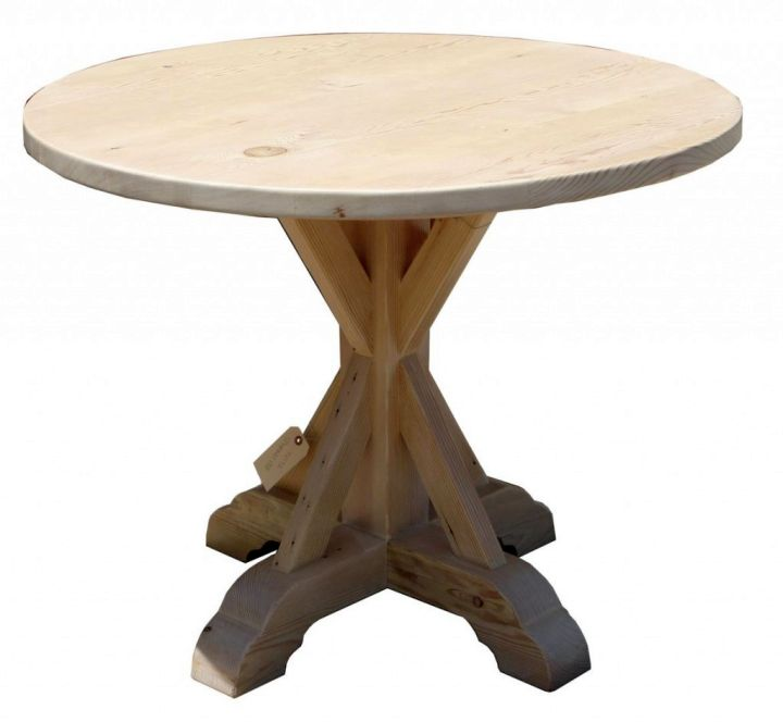 17 Classy Pedestal Table Base Ideas : rustic pedestal table base ideas from www.myaustinelite.com size 720 x 664 jpeg 29kB