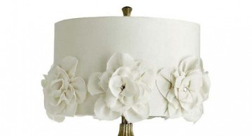featured image of elegant Rosette lamp shade with rosa chinesis rose pattern