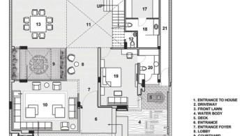 indian modern house house plan